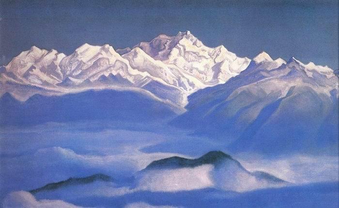 Что такое горы и какие они бывают памятка для